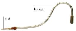 riet_en_bokaal_fagot